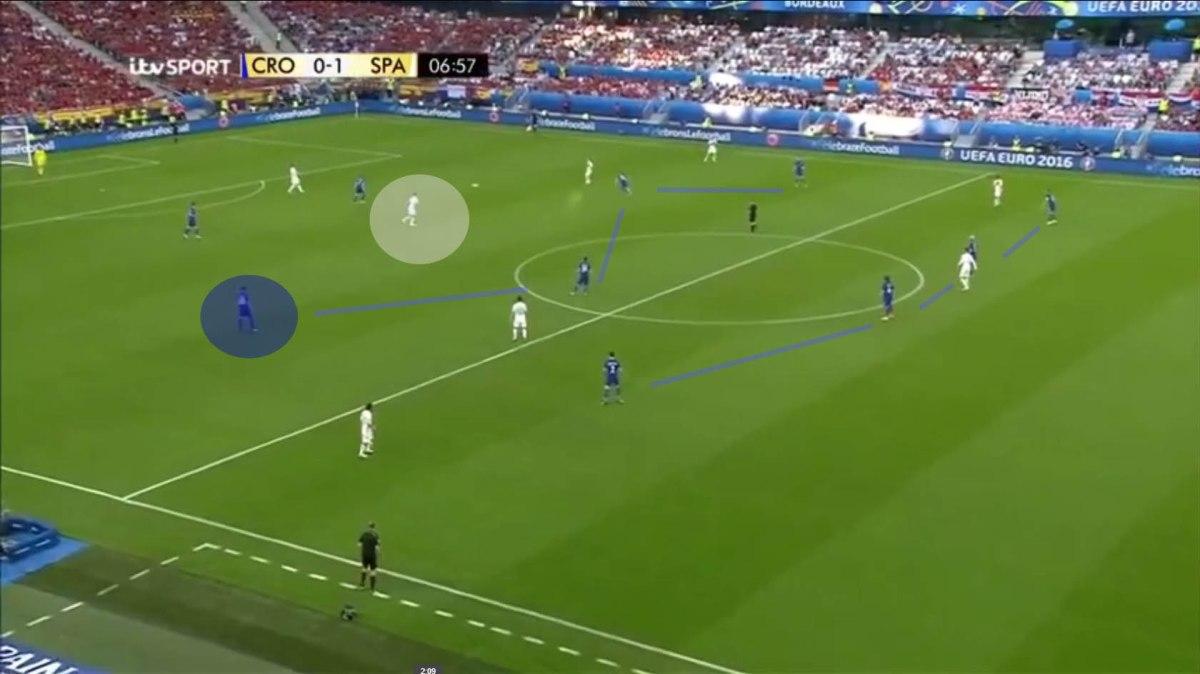 7 goal esp