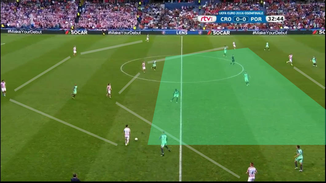 croatia not using center pitch.jpg