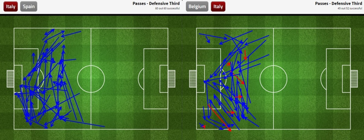 ita pass def third  1st half v esp - bel comparison.jpg
