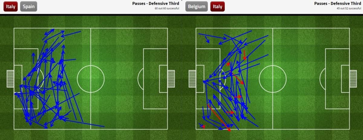 ita pass def third  1st half v esp - bel comparison.jpg