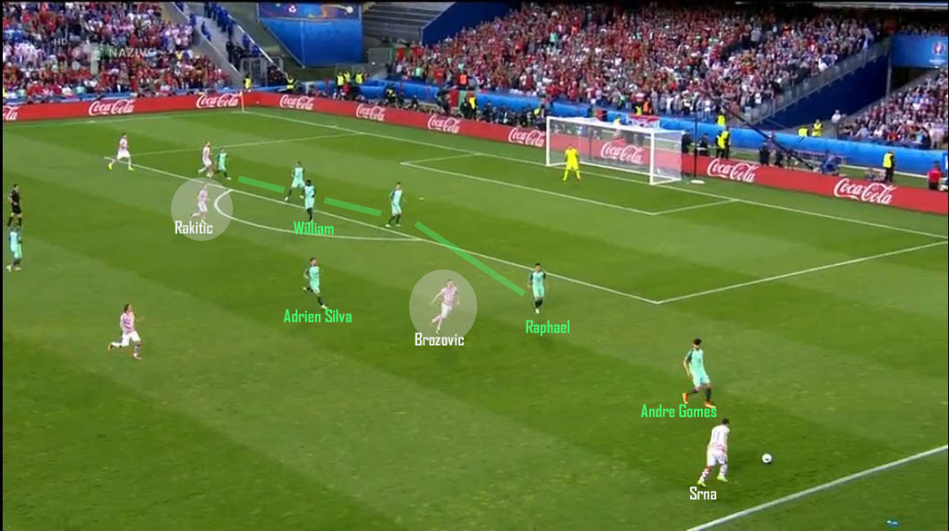 portugal, team defence.jpg