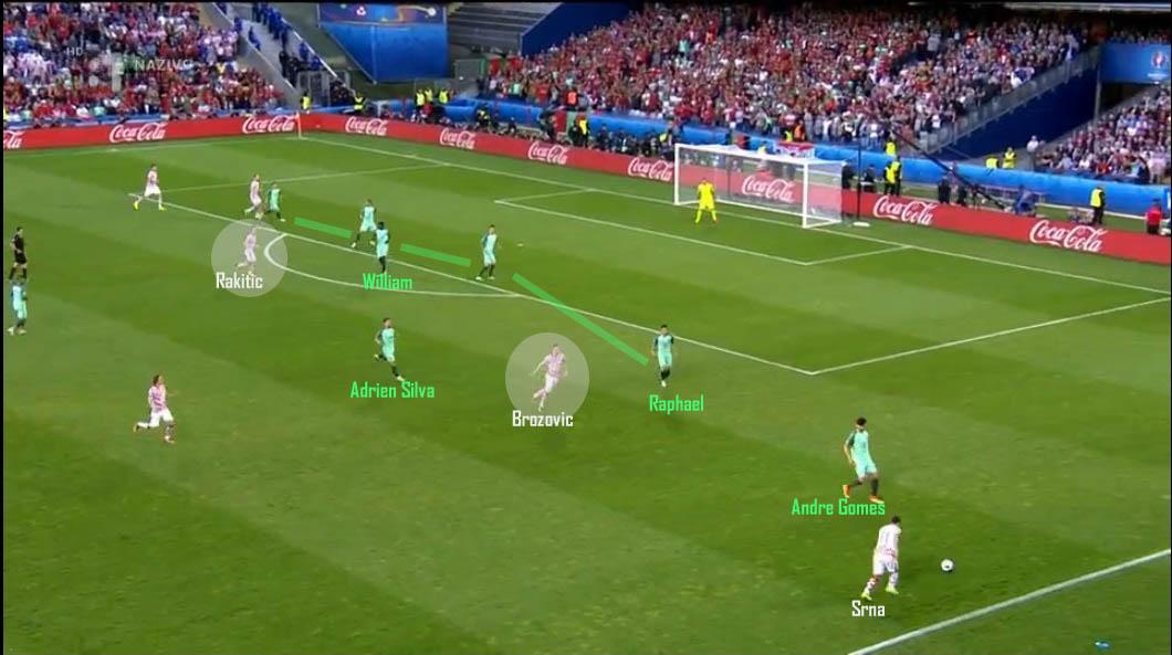 portugal, team defence.jpg
