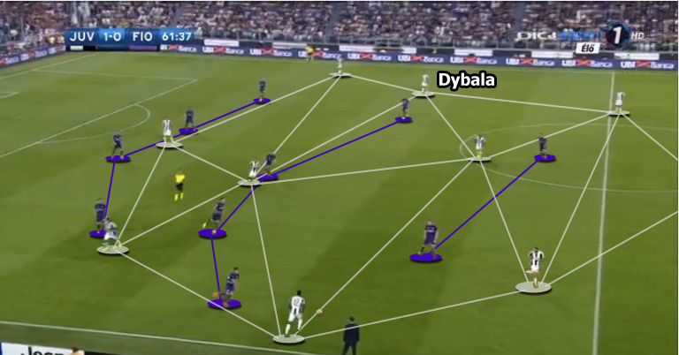 Fiorentina change shape and Dybala in new role.jpg