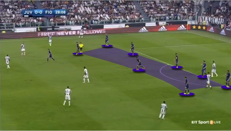 juventus compressing Fiorentina pic 3.jpg