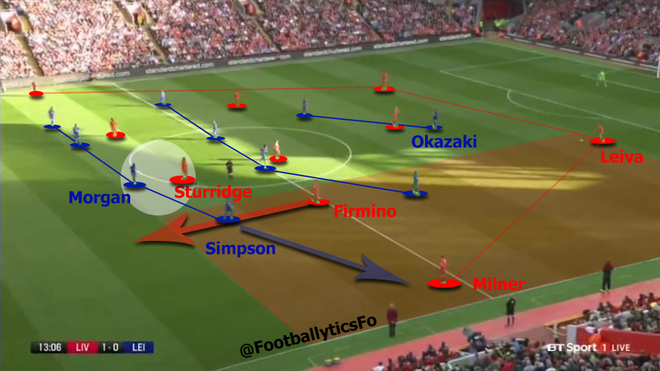 1-liverpool-shift-to-left