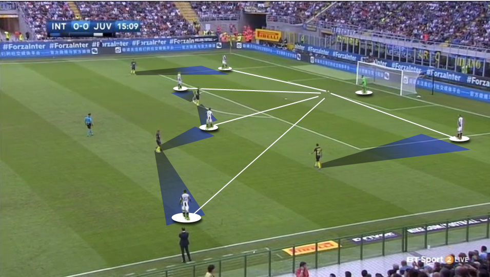 inter-preventing-buffon-short-pass
