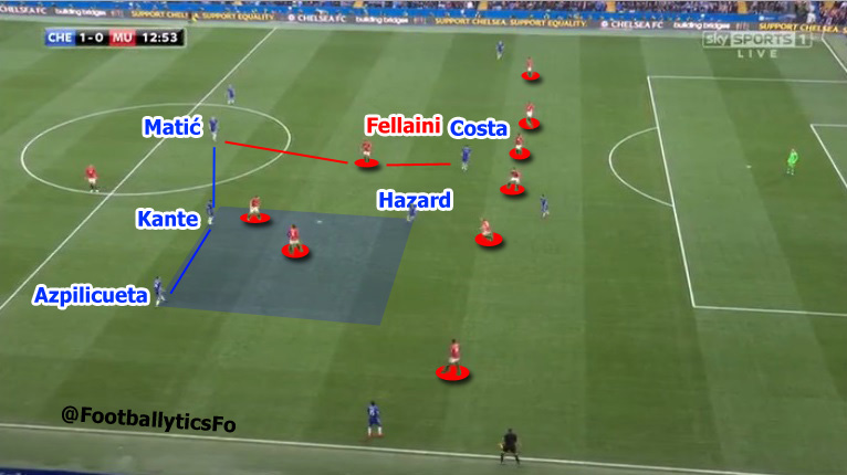 chelsea-v-liverpool-flat-3-midfield