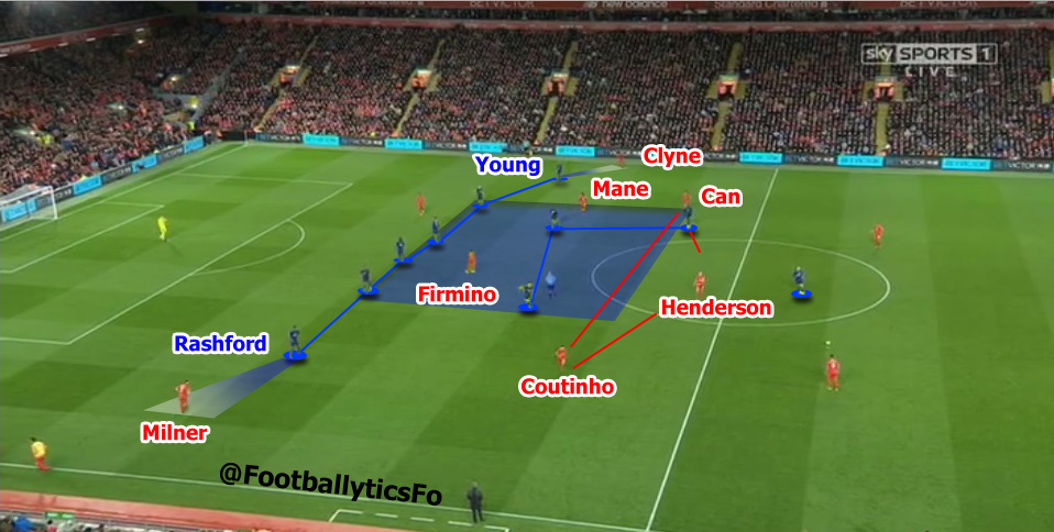 liverpool-v-united-defensive-shape