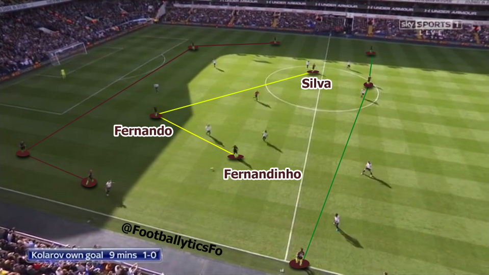 man-city-positional-play