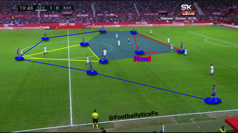 barcelona-overload-left-side-v-sevilla