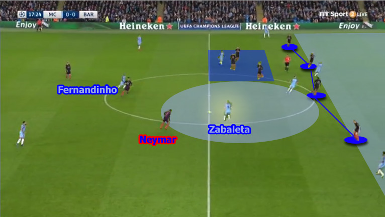 fernandinho and zabaleta breaking the pressing.jpg