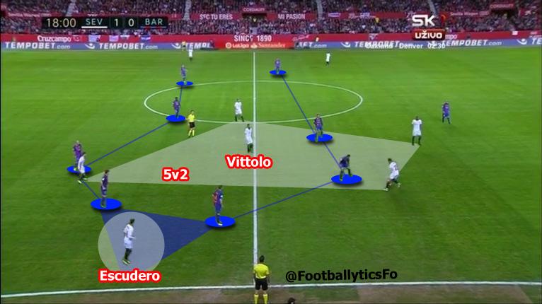 sevilla-creating-overload-v-barcelona
