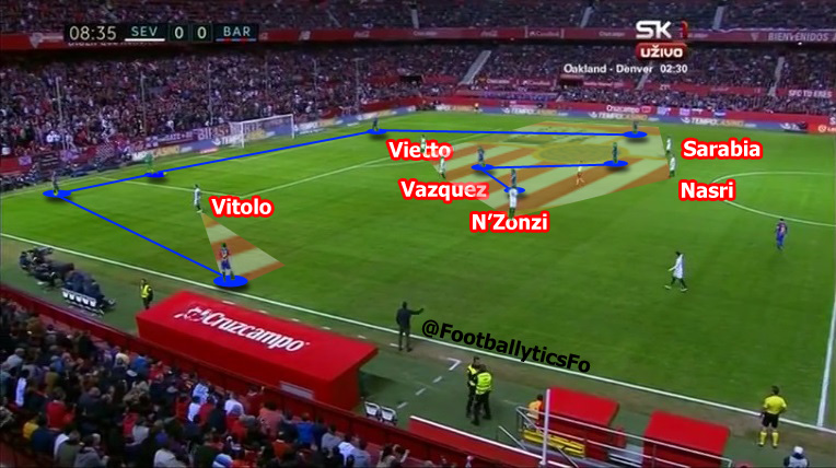 sevilla-disrupt-goalkick-v-barcelona
