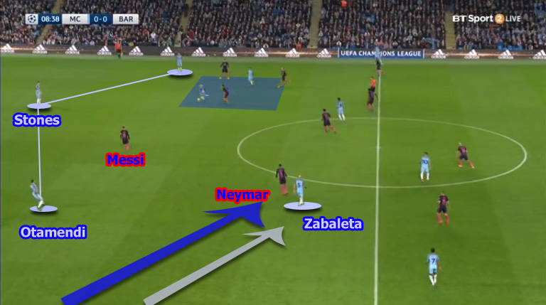 Zabaleta in middle Fernandinho under pressure.jpg