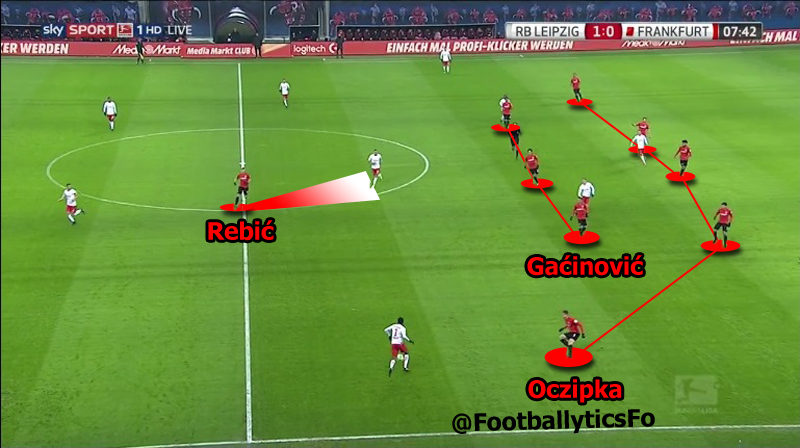 eintracht_defensive-shape