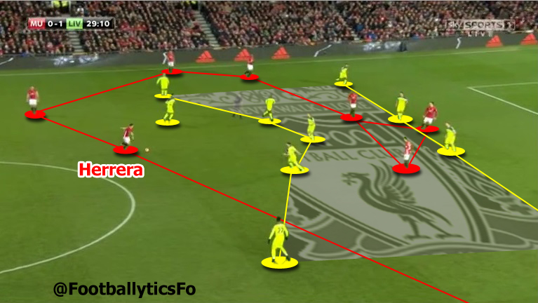 Liverpool defensive shape .jpg