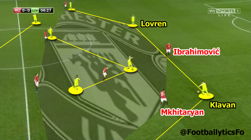 Manchester United pressing.jpg