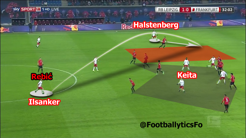 RB Leipzig looking for through pass.jpg